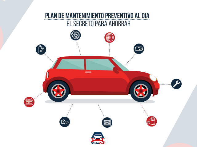 plan de mantenimiento preventivo